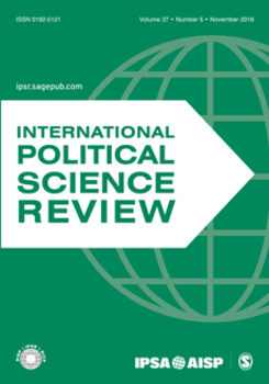 Abbildung: Lauth, Hans-Joachim. 2016. The Internal Relationships of the Dimensions of Democracy: The Relevance of Trade-Offs for Measuring the Quality of Democracy, in: in: International Political Science Review 37, S. 606-617.